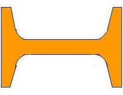 در تیر آهن شیبدار ضخامت بال از ابتدا تا وسط بتدریج پهن تر می شود.